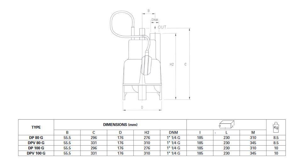 Pentax DP DPV 1 1 4 Inch Submersible Pump - DP80 DP100 DPV80 DPV100